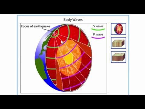 Earthquake 2 Origin and Seismic Waves YouTube
