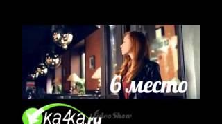 Top10 (ka4ka.ru)