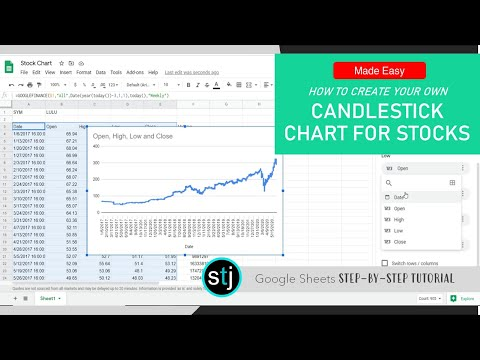 Google Sheets: How to Create Your Own Stock Candlestick Chart (Google Finance Beginner Tutorial)
