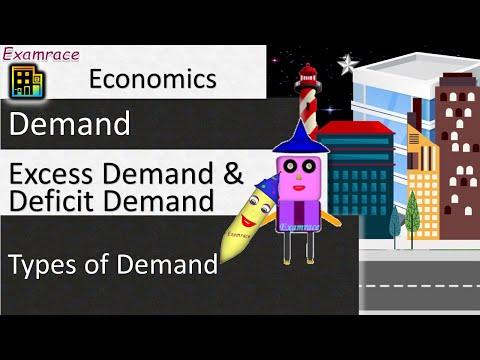 Excess Demand and Deficit Demand: Fundamentals of Economics