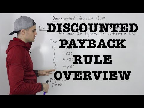 FIN 300 - Discounted Payback Rule - Ryerson University