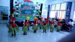 Video Tari Sajojo TK Kalam Kudus download MP3, 3GP, MP4, WEBM, AVI, FLV Oktober 2018