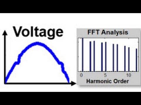 Fourier Analysis (Discrete spectrum and distortion)из YouTube · Длительность: 1 мин28 с