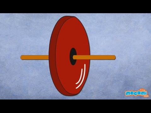 how to build a wheel and axle