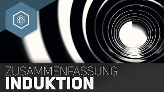 Induktion – Komplette Zusammenfassung fürs Physik-Abi