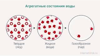 Вводный урок по теме  «Агрегатные состояния вещества»