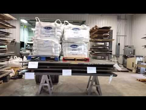 FYX Saw Horse Load Rating Video