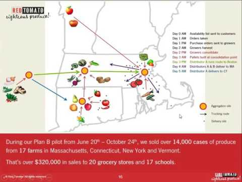 Nonstop - Two Approaches to Direct Store Delivery to Retail - an NGFN Webinar
