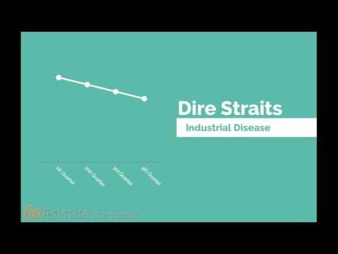 Dire Straits - Industrial Disease (HQ)