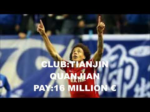 TOP TEN HIGHEST PAID FOOTBALLERS IN CHINA AND THERE CLUBS