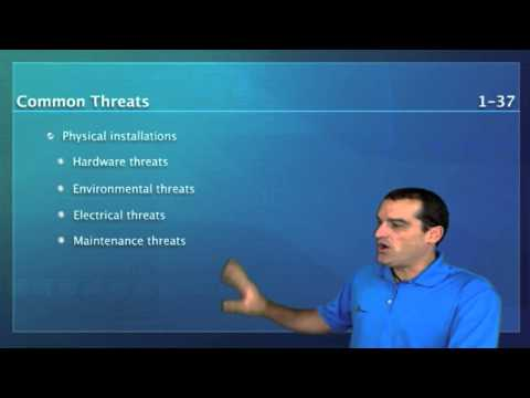 CCENT (ICND1) An Overview of Network Security