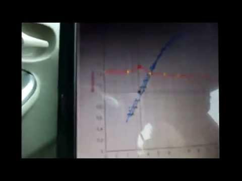 จูนแก๊ส AC งามวงศ์วานสองก๊าซ