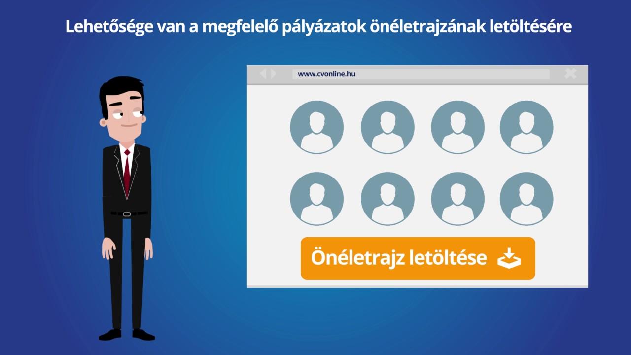 önéletrajz adatbázis Önéletrajz Adatbázis | Munkaadóknak | Cvonline.hu a Te  önéletrajz adatbázis