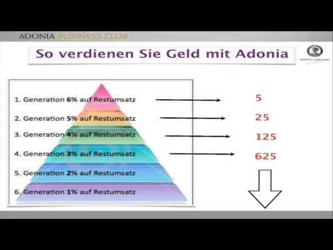 www.Adonia-Cosmetic.de Adonia Germany Presentation Marketingplan Geld verdienen