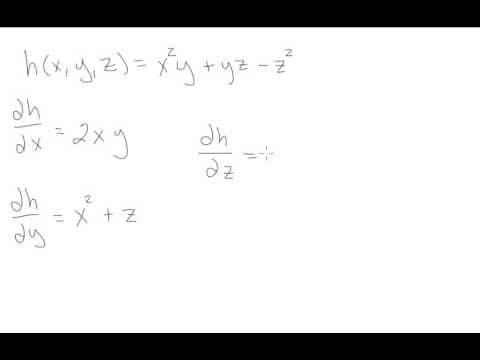 partial derivative a