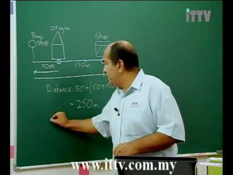 iTTV SPM Form 4 Physics Chapter 2 Force And Motion (Linear Motion) -Tuition/Lesson/Exam/Tips