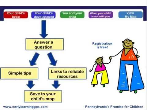 New Early Learning GPS - YouTube