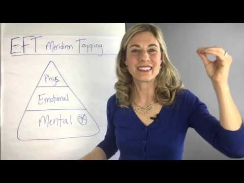 Turning Off Fight or Flight - Dr. Kim D'Eramo PRACTITIONERS VIDEO