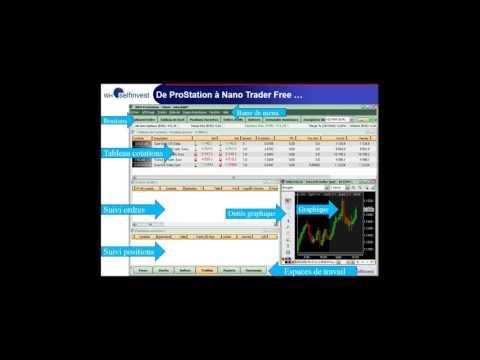 NanoTrader Free pour ex client ProStation