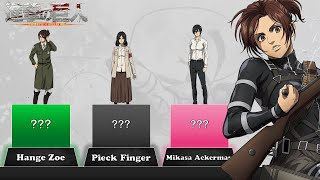 Attack on titan Top 10 Strongest Female Characters Power Levels [ Manga ]