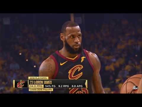 Warriors vs Cavaliers: Game 7 NBA Finals - 06.19.16 Full ...