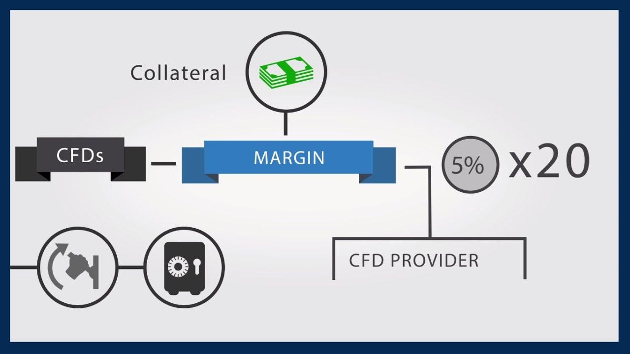 Tranzacționați CFD-uri pe acțiuni cu Plus500