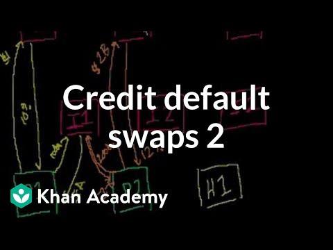 Credit default swaps 2   Finance & Capital Markets   Khan Academy