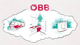 ÖBB Open Innovation Lab und Open Innovation Factory