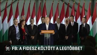 Facebook: A Fidesz költött a legtöbbet 19-11-27