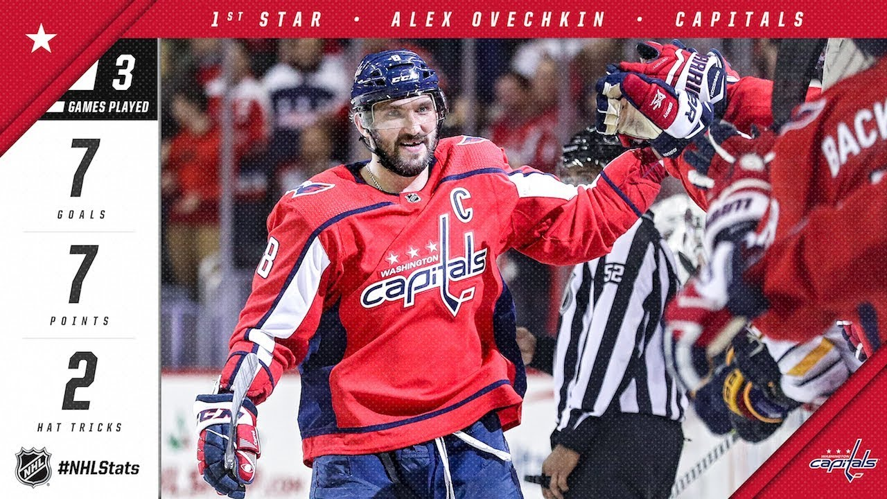 c2bc4c5434c Alex Ovechkin named first star of the week - YouTube