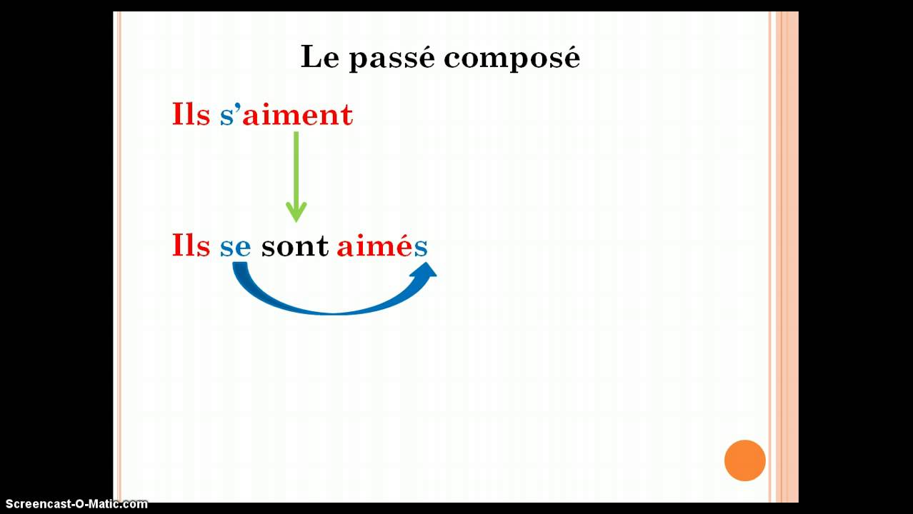 reciprocal verbs french passe compose