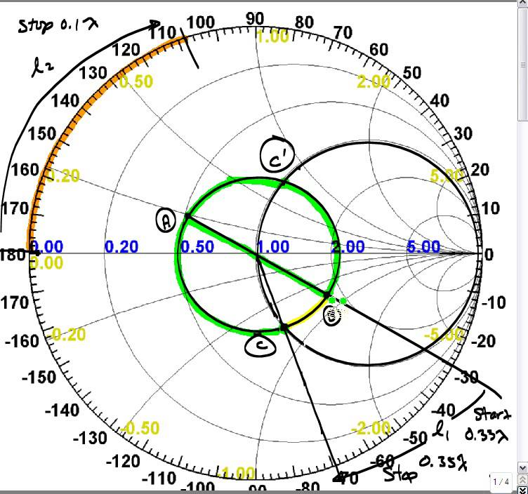 Ucla Ee101 Smith Chart