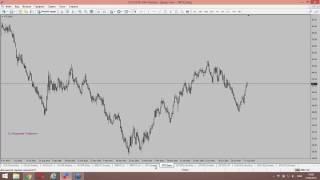 видео Финансовый аналитик