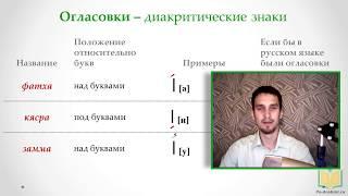 АРАБСКИЙ АЛФАВИТ. Урок 2. Арабский язык для начинающих с нуля. Гласные.