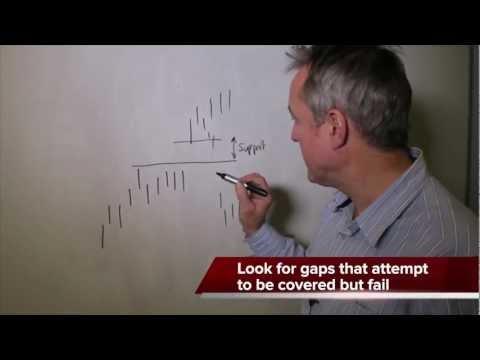 Gaps in Trading
