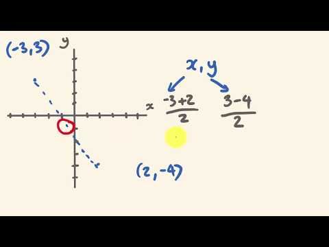 Midpoint Formula - How to find the midpoint