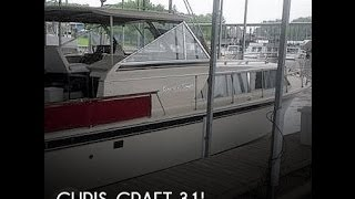 Used 1968 Chris-craft Commander 31 For Sale In Rockport, Illinois