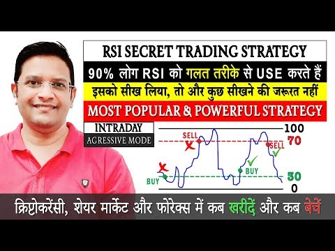 RSI Secret Trading Strategy For Crypto U0026 Share Market. Best RSI Settings For Intraday Trading.