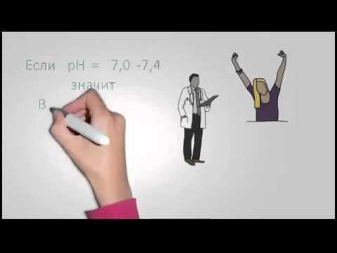 Как определить уровень PH, тест-полоски Пробаланс LR