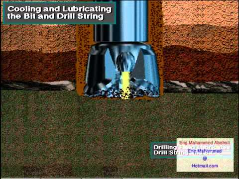 Oil   Gas Drilling Mud Function - YouTube2