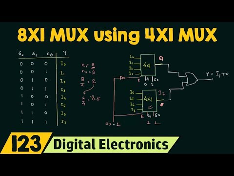 Implementing 8X1 MUX using 4X1 MUX (Special Case)