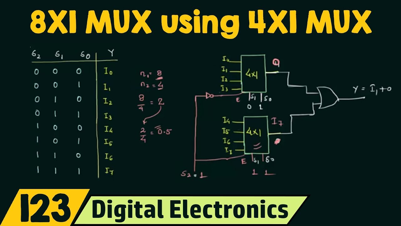 Implementing 8X1 MUX using 4X1 MUX (Special Case) - YouTube