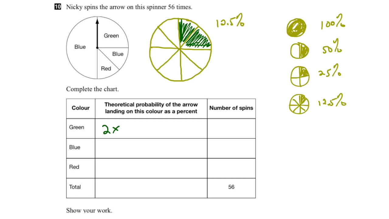 EQAO Grade 6 Math 2016 Question 10 Solution