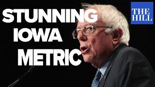 100 days to go: Sen. Bernie Sanders stuns with new Iowa metric