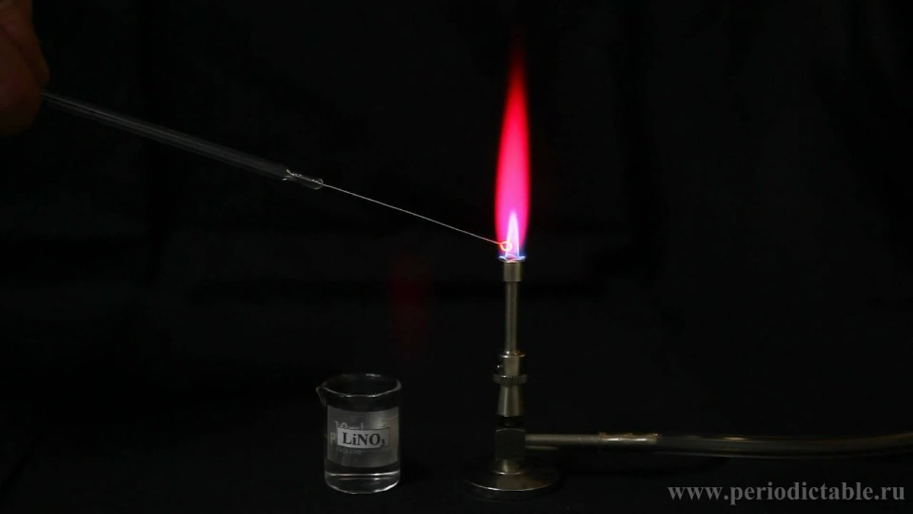 flame test lab conclusion Flame test lab report helpppp my teacher is having us write up a lab report for the flame test but in the conclusion we have to say what is further research that could be done with this same concept and how can this test be used in the real world.