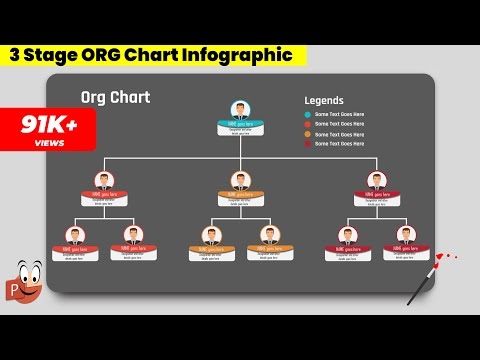 22.Create 3 Stage Org Chart/Powerpoint Presentation/Graphic Design/Free Template