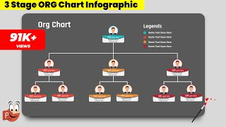 22.Create 3 Stage Org Chart|Powerpoint Presentation|Graphic Design|Free Template