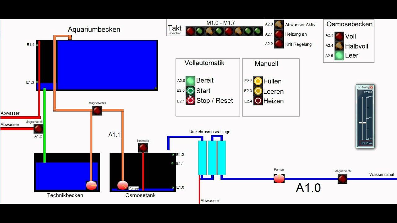 Automatischer wasserwechsel sps visualisierung v1 1 youtube for Aquarium wasserwechsel