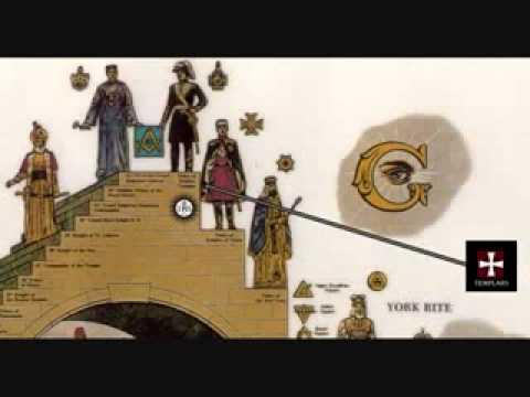 The Masonic -  Templar -  Jesuit Power Structure