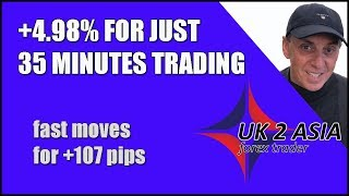 +4.98% profit for just 35 minutes trading - How to trade forex